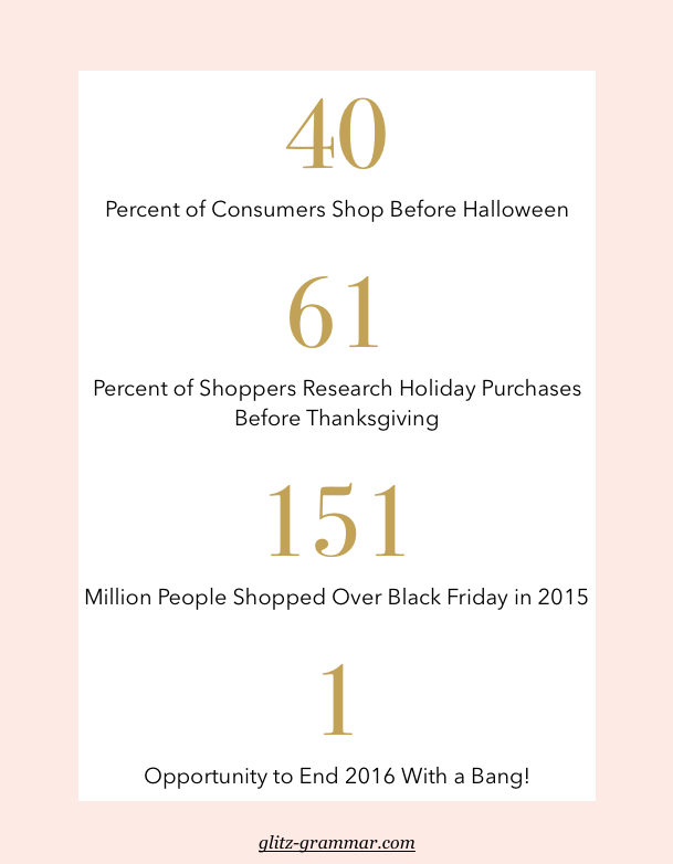Fun facts about holiday shopping statistics! Create a successful holiday content strategy with this free content planning guide. Click to see the post and download your free guide.