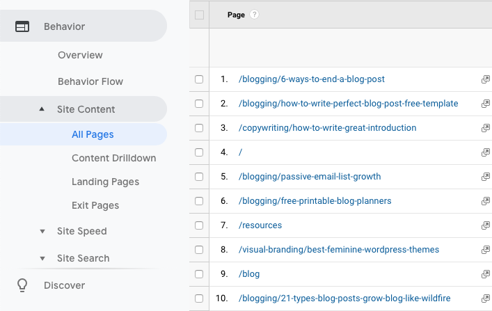 how to check google analytics top site content for your editorial calendar planning
